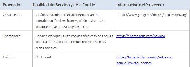 Cookies - CBH